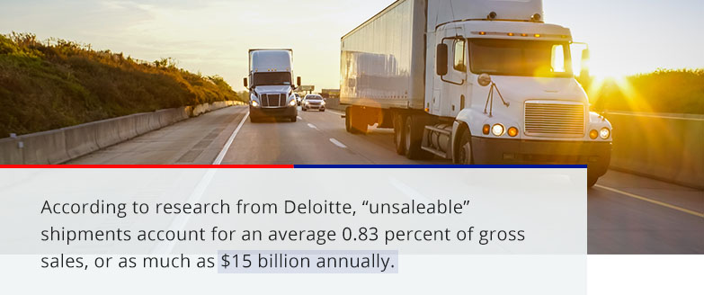 according to research from deloitte, unsaleable shipments account for an average 0.83 percent of gross sales, or as much as $15 billion annually