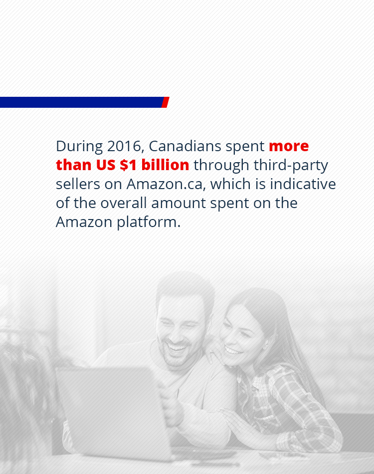 canadian spent more than one billion dollar through third-party sellers on Amazon.ca in 2016