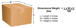 Domestic packages dimensional weight graphic
