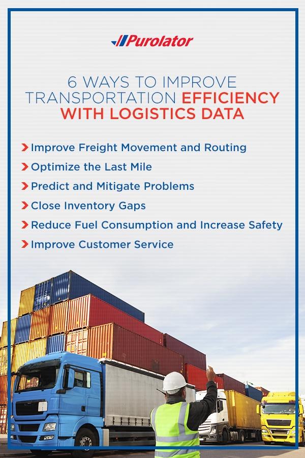 6 Ways to Improve Transportation Efficiency With Logistics Data