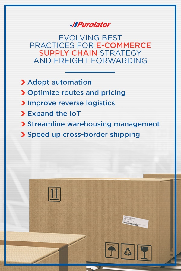 Evolving Best Practices for E-Commerce Supply Chain Strategy and Freight Forwarding
