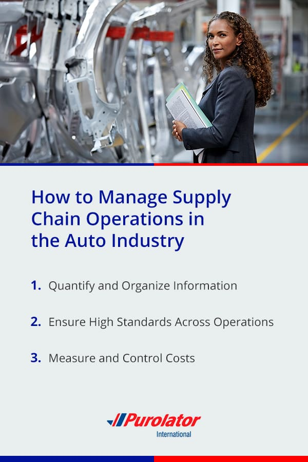 How to manage supply chain operations in the automotive industry