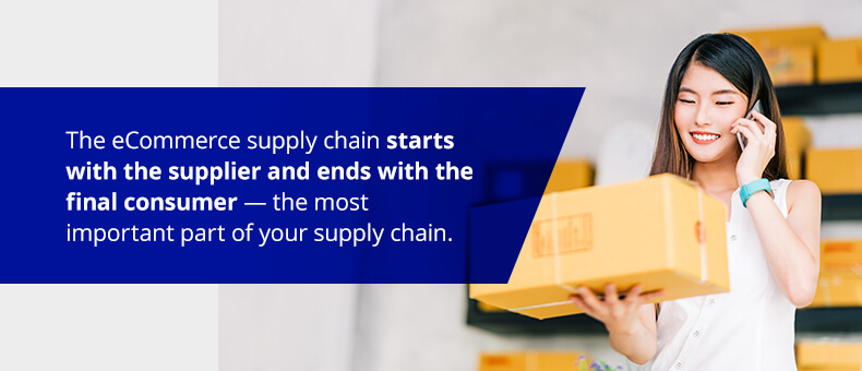 The eCommerce supply chain starts with the supplier and ends with the final consumer — the most important part of your supply chain.