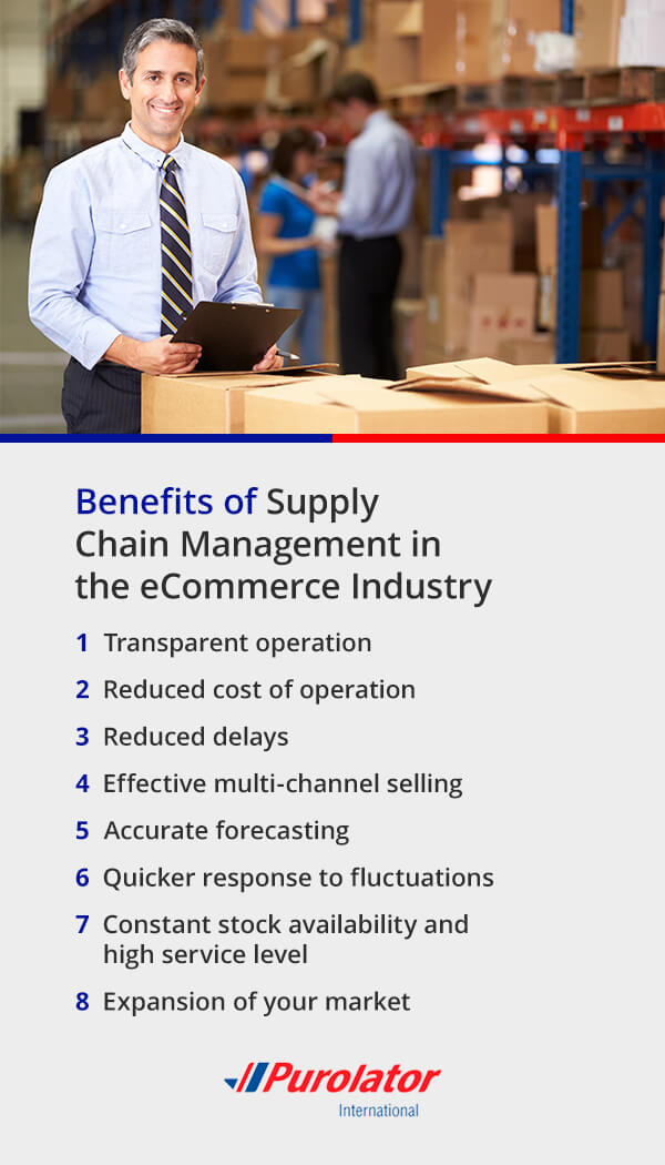 Benefits of Supply Chain Management in the eCommerce Industry