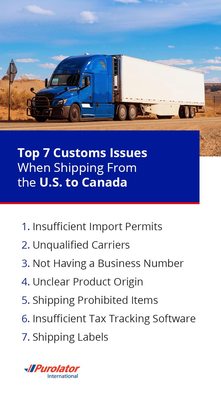 Insufficient Import Permits